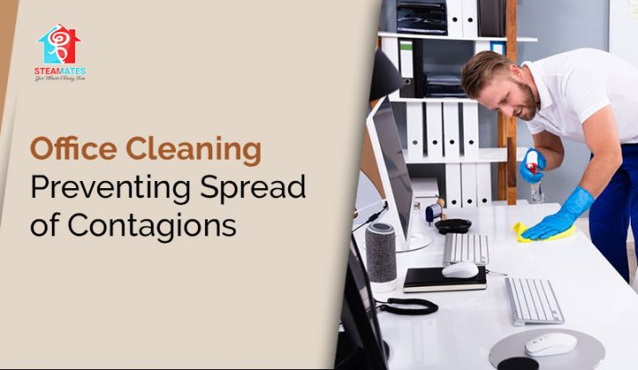 Office Cleaning Preventing Spread of Contagions